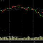 日銀マイナス金利で銀行株は下がる? 富山第一銀行(IPO)調べた