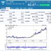 米国株50年以上連続増配銘柄一覧(コメントつき)