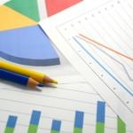 チャート型バリュー投資家が見るべき経営指標について