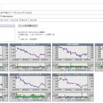 チャート形状検索で今すぐ買えるような株探してみた(7株考察)