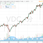 【VDC】米国生活必需品セクターETF【XLP】比較とか構成銘柄分析とか
