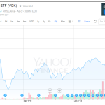 【VEA】【VGK】米国以外の地域に投資するETFまとめ(構成銘柄考察つき)
