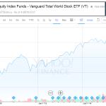 【VT】【VEU】全世界に投資するETFまとめ(構成銘柄解説つき)